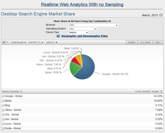 Real-Time-Web-Analytics_desktop