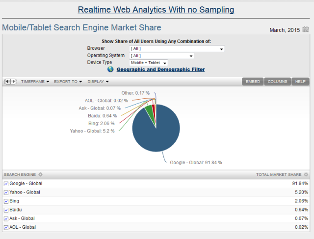 Real-Time-Web-Analytics_mobile