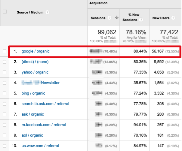google-analytics-image-3
