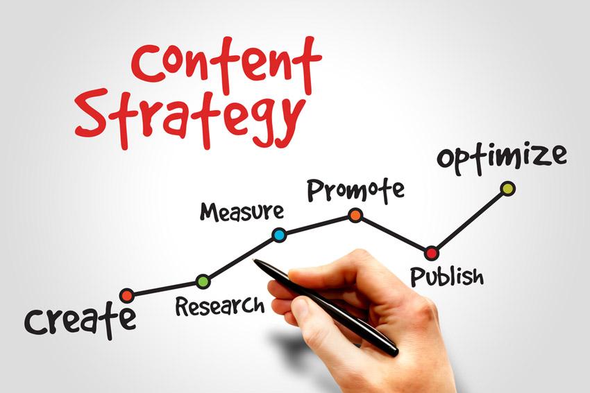 Für ein nachhaltiges Content-Marketing ist Evergreen Content unverzichtbar. (Bild: dizain – shutterstock.com)