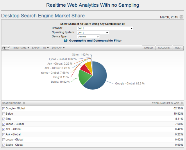 Real-Time-Web-Analytics_desktop