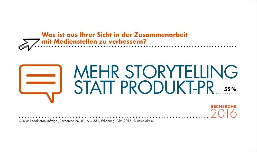 Jeder zweite Redaktor wünscht sich von Unternehmen und Agenturen mehr Storytelling statt Produkt-PR. (Bild: © obs/news aktuell (Schweiz) AG/Anja Giese)